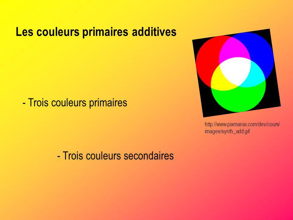 Les couleurs primaires additives