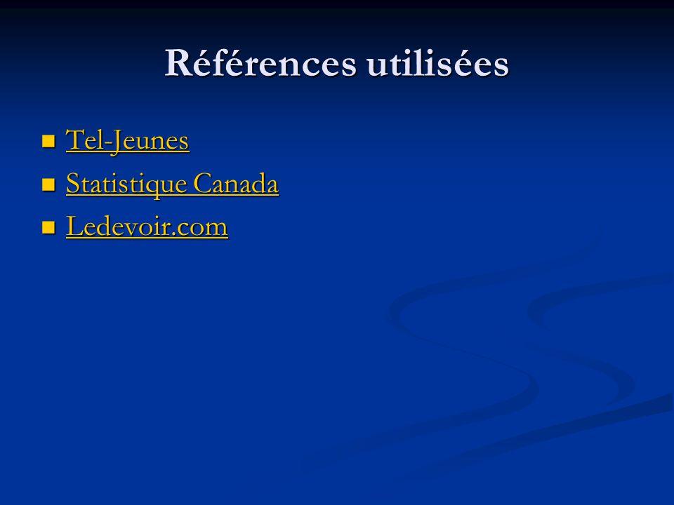 Références utilisées Tel-Jeunes Statistique Canada Ledevoir.com