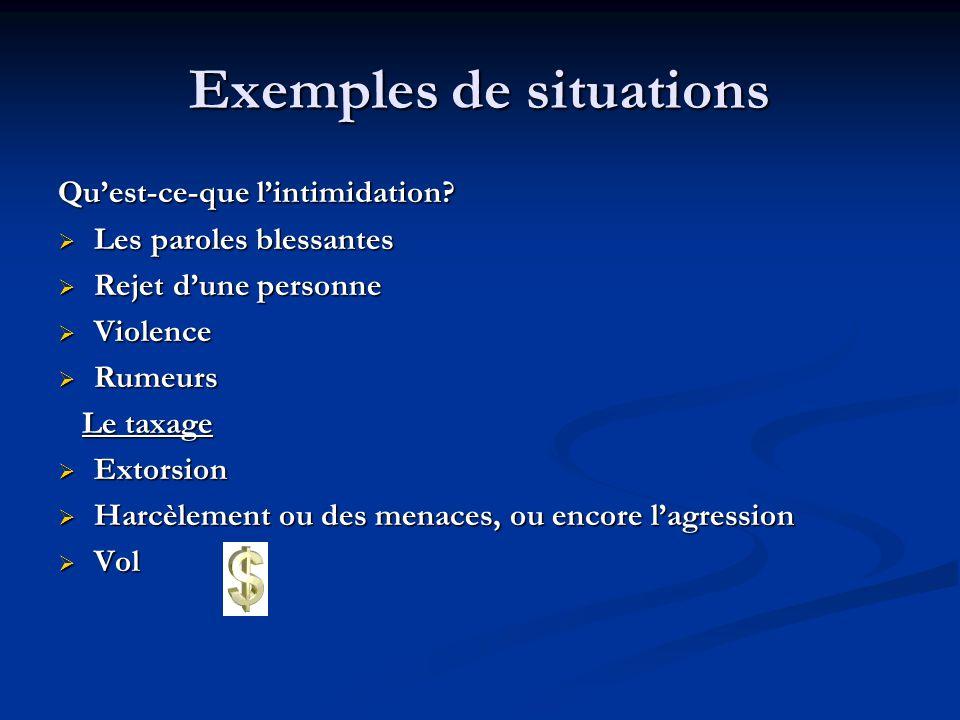 Exemples de situations