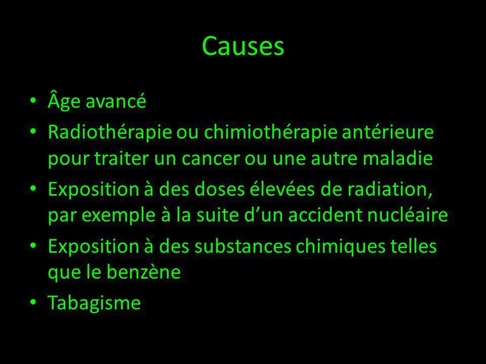 Causes Âge avancé. Radiothérapie ou chimiothérapie antérieure pour traiter un cancer ou une autre maladie.