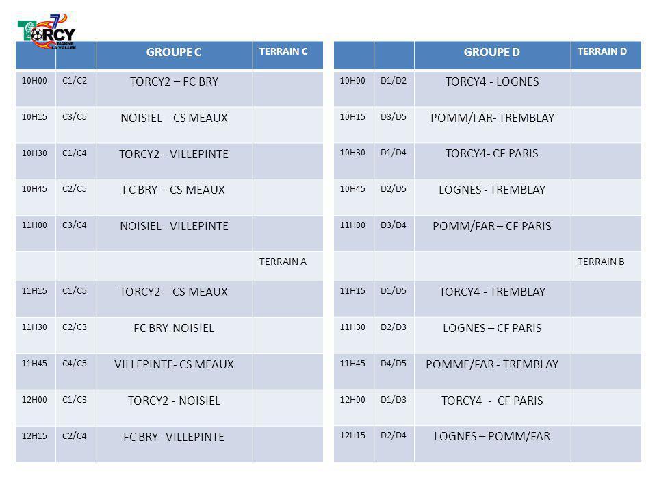 GROUPE C TORCY2 – FC BRY NOISIEL – CS MEAUX TORCY2 - VILLEPINTE