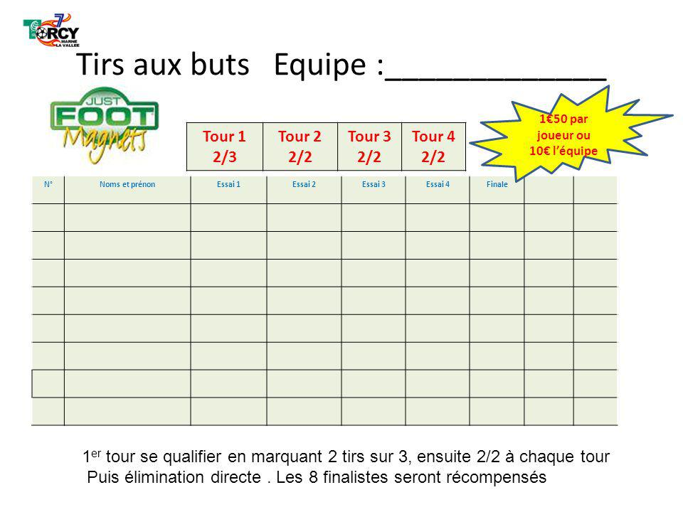 Tirs aux buts Equipe :_____________