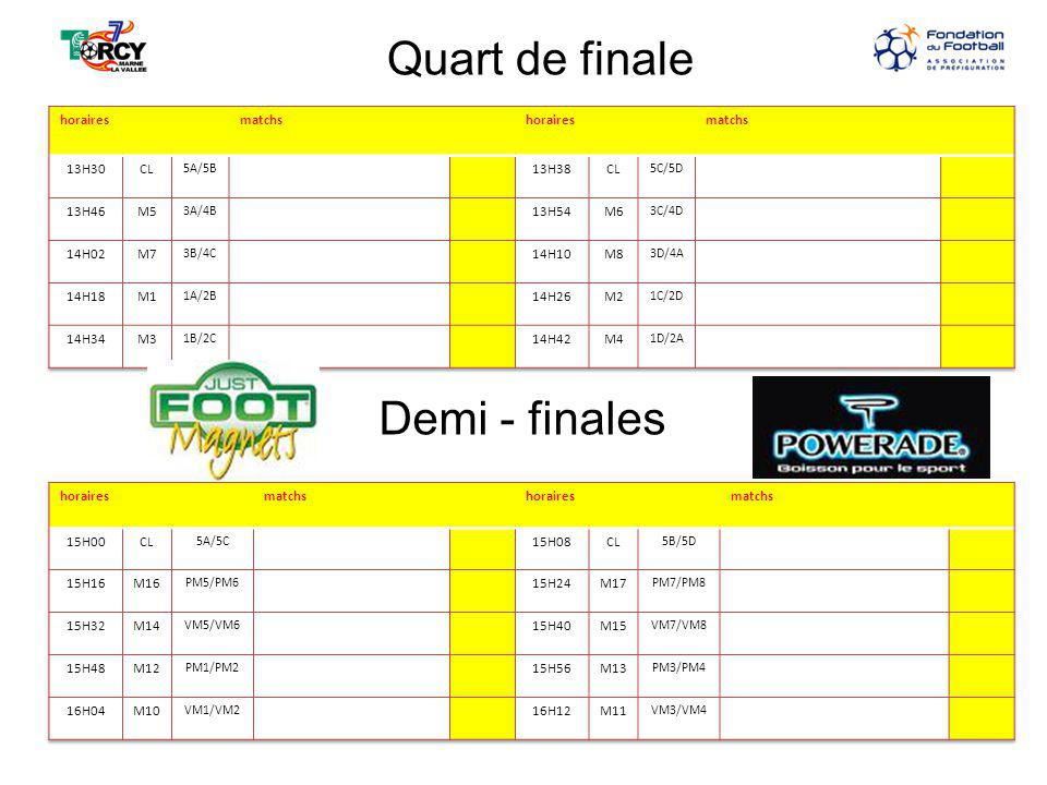 Quart de finale Demi - finales horaires matchs 13H30 CL 13H38 13H46 M5