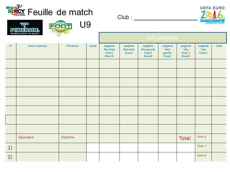 Feuille de match U9 Club : _________________________ Défi jonglerie 1)