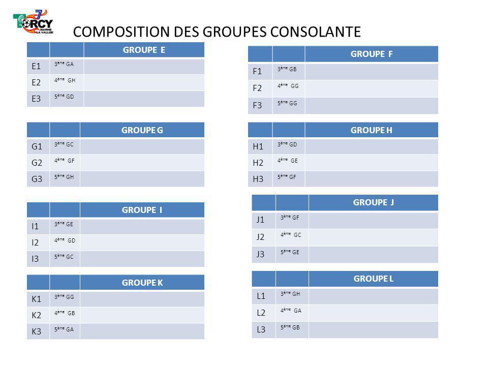 COMPOSITION DES GROUPES CONSOLANTE