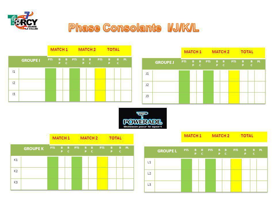 Phase Consolante I/J/K/L