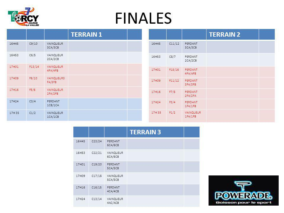 FINALES TERRAIN 1 TERRAIN 2 TERRAIN 3 16H45 C9/10 VAINQUEUR 3CA/3CB