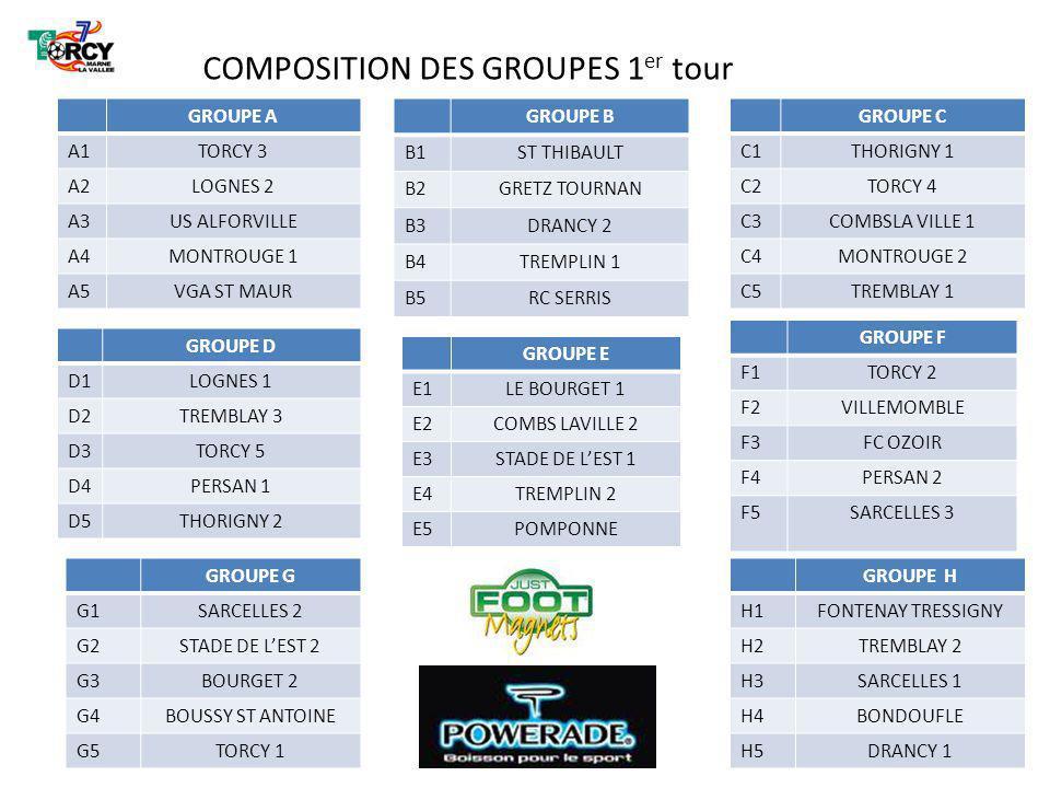 COMPOSITION DES GROUPES 1er tour