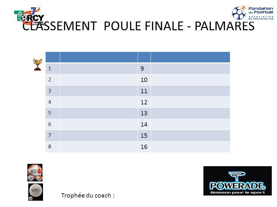 CLASSEMENT POULE FINALE - PALMARES