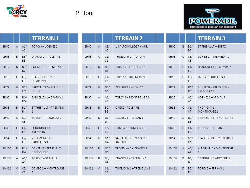 1er tour TERRAIN 1 TERRAIN 2 TERRAIN 3 9H00 A A1/A2 TORCY3 – LOGNES 2