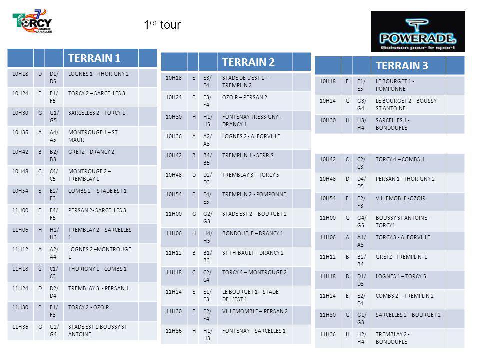 1er tour TERRAIN 1 TERRAIN 2 TERRAIN 3 10H18 D D1/D5