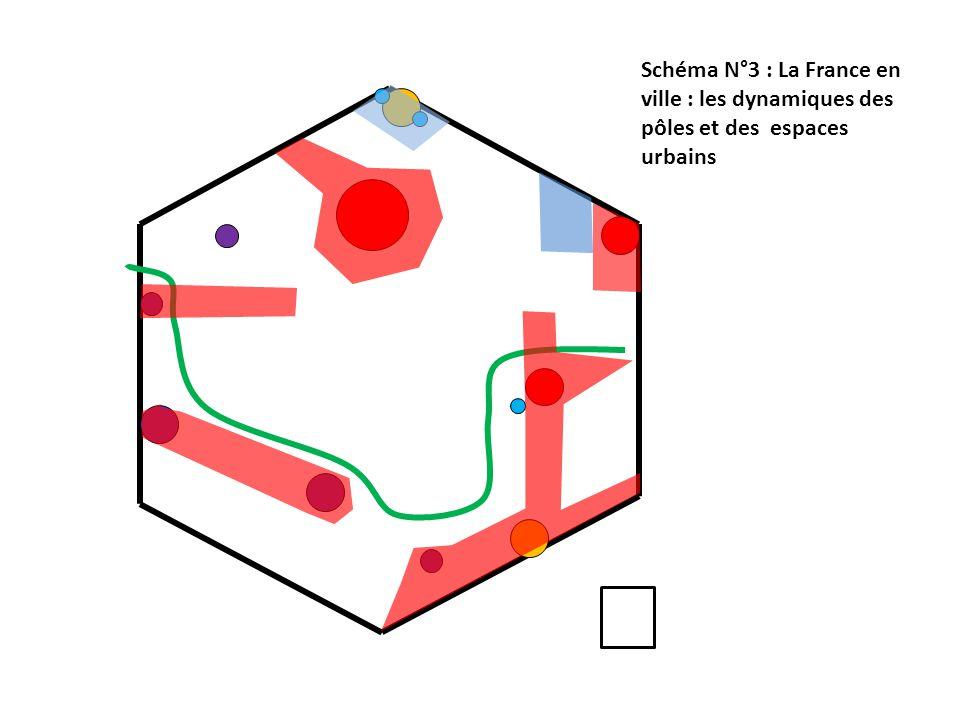 Schéma N°3 : La France en ville : les dynamiques des pôles et des espaces urbains