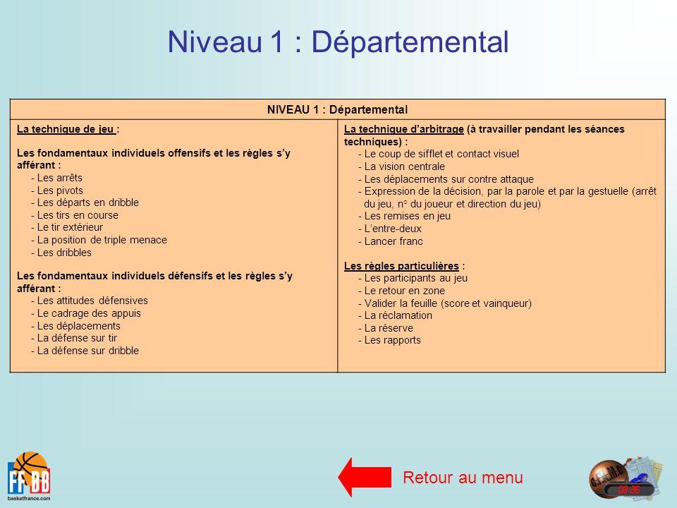 NIVEAU 1 : Départemental