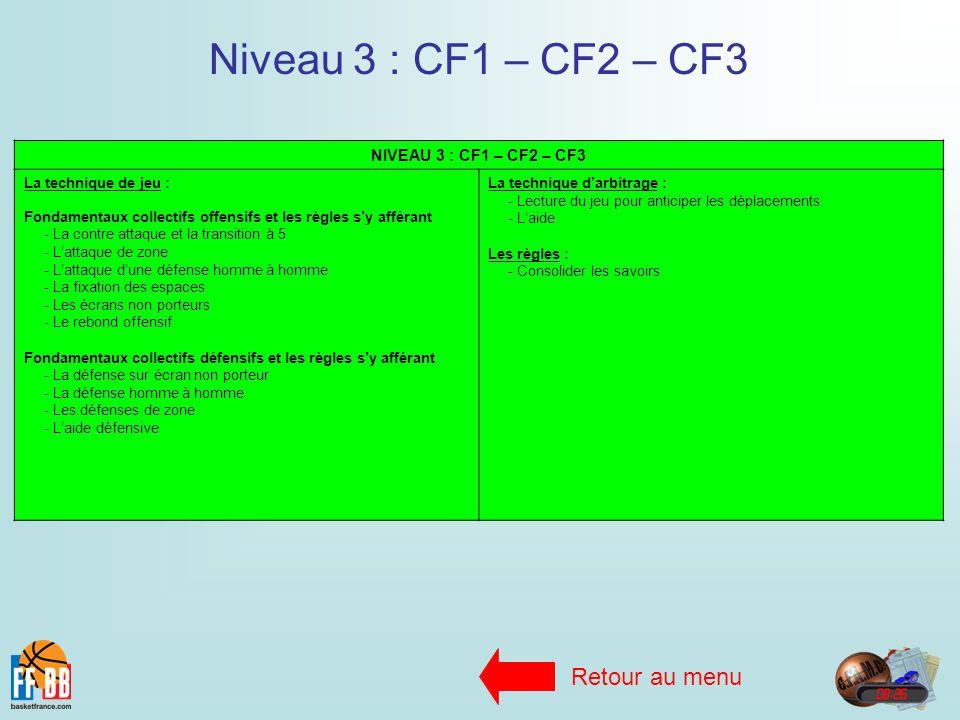 Niveau 3 : CF1 – CF2 – CF3 Retour au menu NIVEAU 3 : CF1 – CF2 – CF3