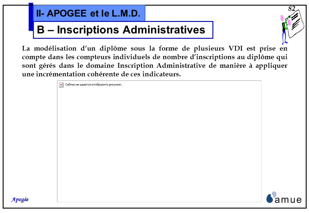 B – Inscriptions Administratives