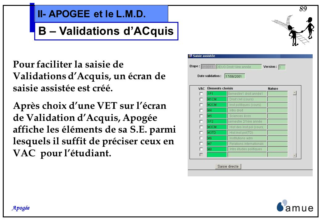 B – Validations d'ACquis