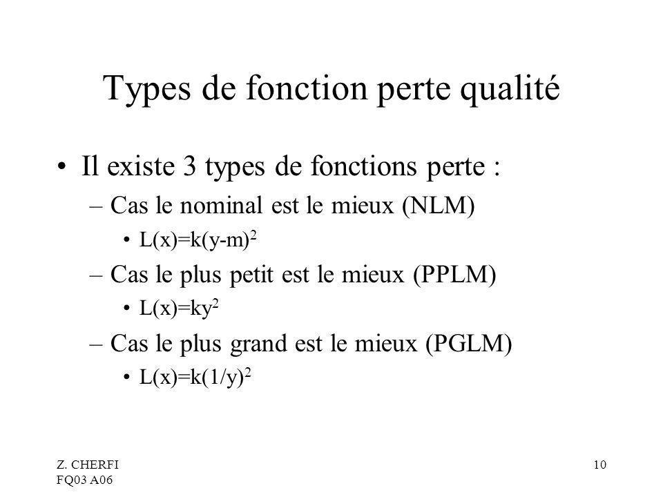 Types de fonction perte qualité