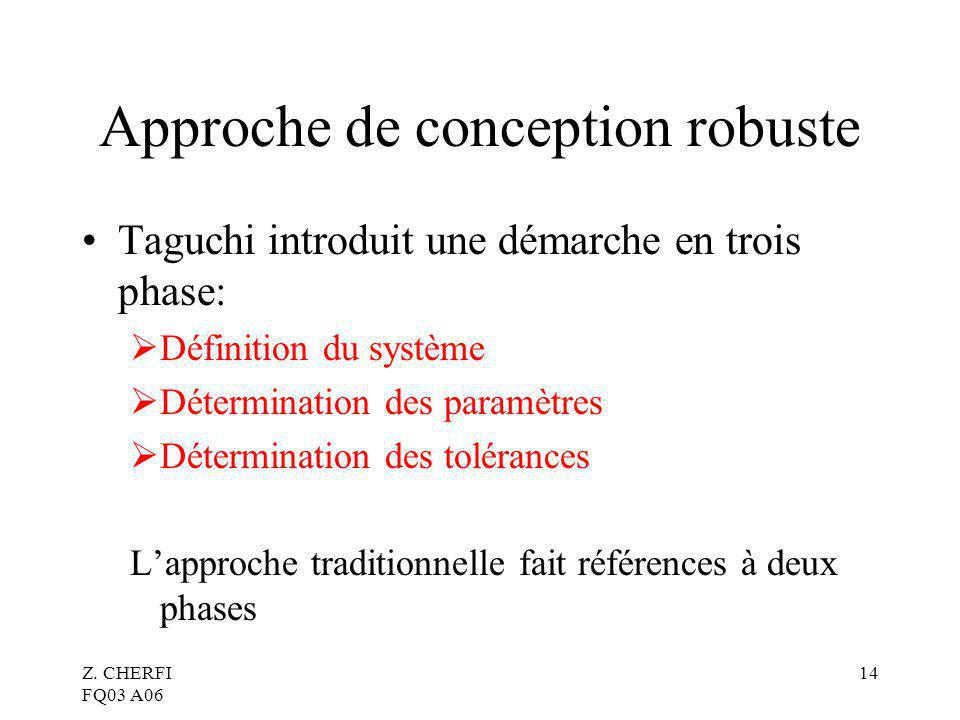 Plans d exp riences et robustesse ppt video online t l charger - Definition de conception ...