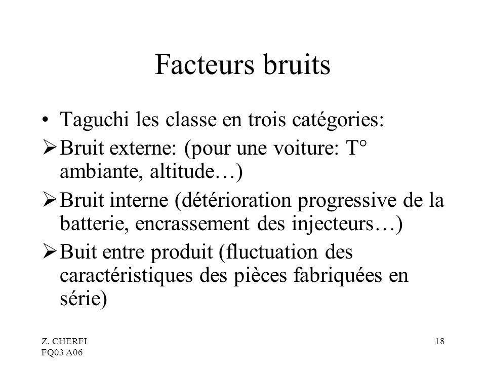 Facteurs bruits Taguchi les classe en trois catégories: