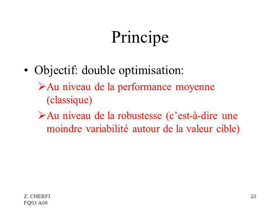 Principe Objectif: double optimisation: