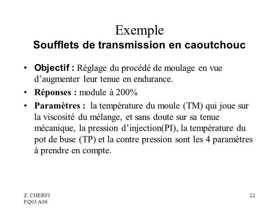 Exemple Soufflets de transmission en caoutchouc