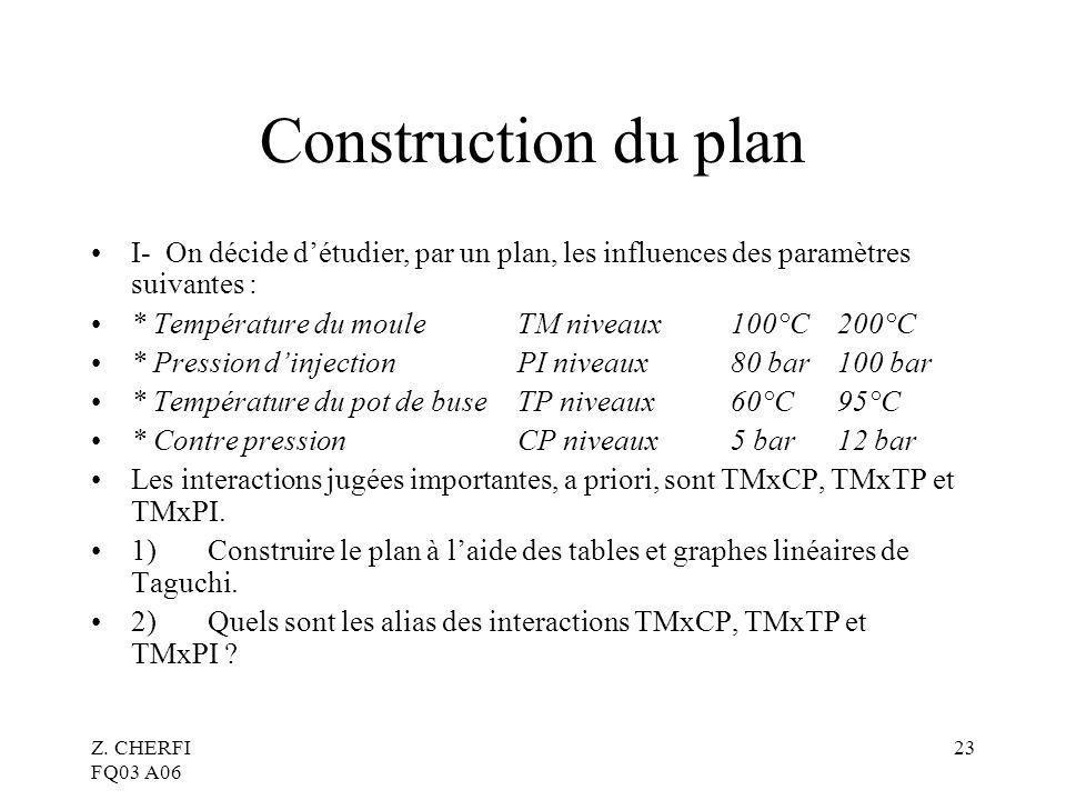 Construction du plan I- On décide d'étudier, par un plan, les influences des paramètres suivantes :