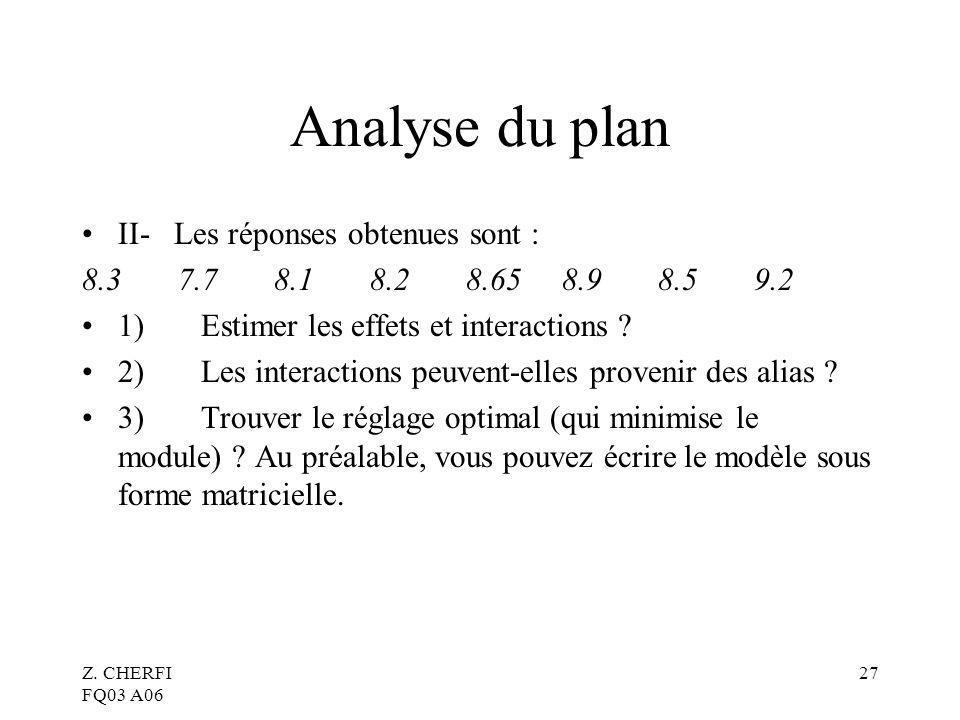 Analyse du plan II- Les réponses obtenues sont :