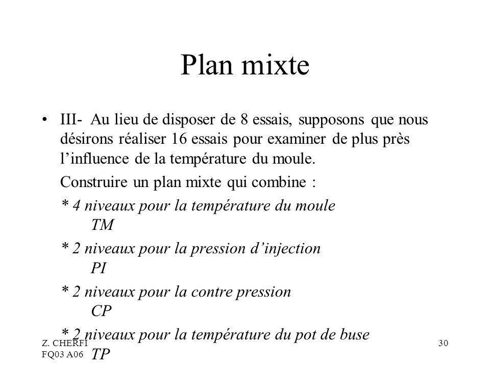 Plan mixte