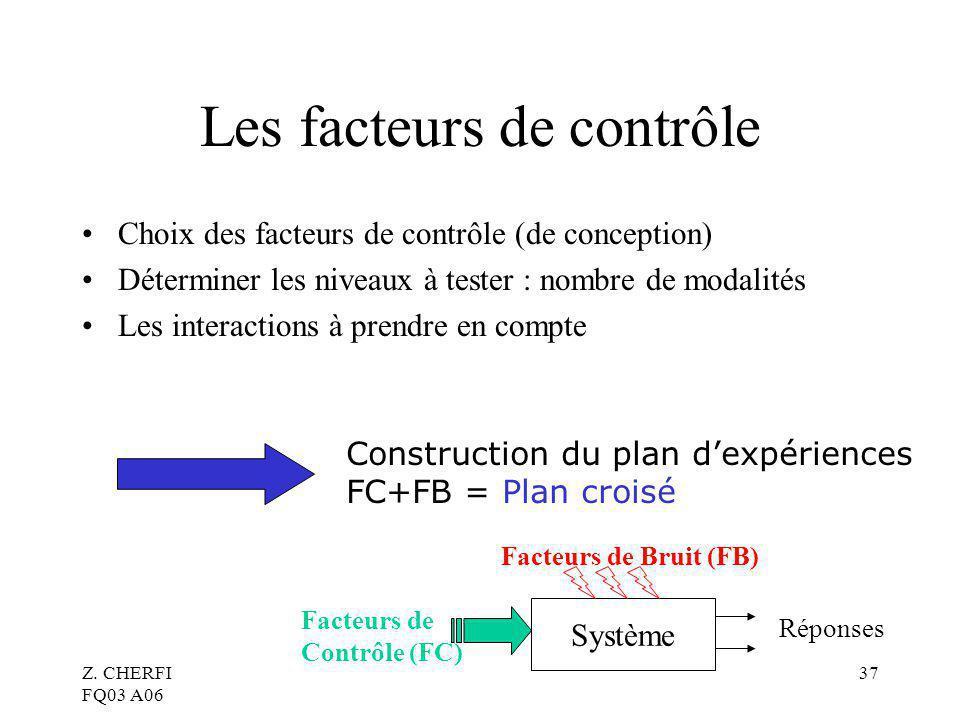 Les facteurs de contrôle