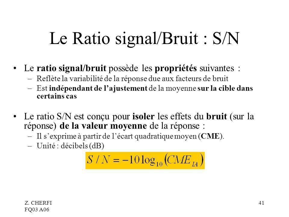 Le Ratio signal/Bruit : S/N