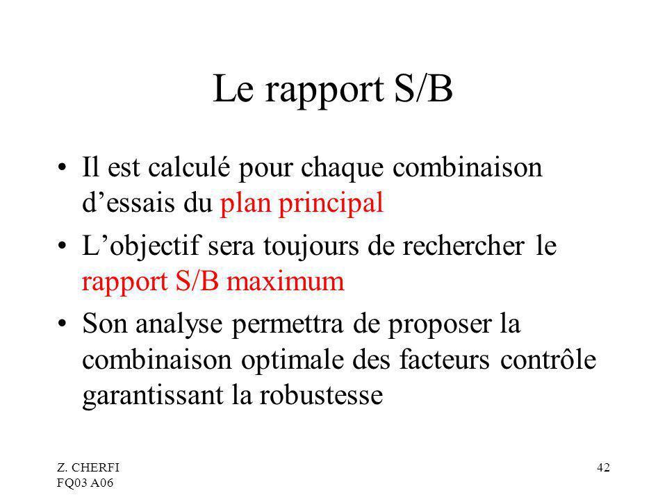 Le rapport S/B Il est calculé pour chaque combinaison d'essais du plan principal. L'objectif sera toujours de rechercher le rapport S/B maximum.
