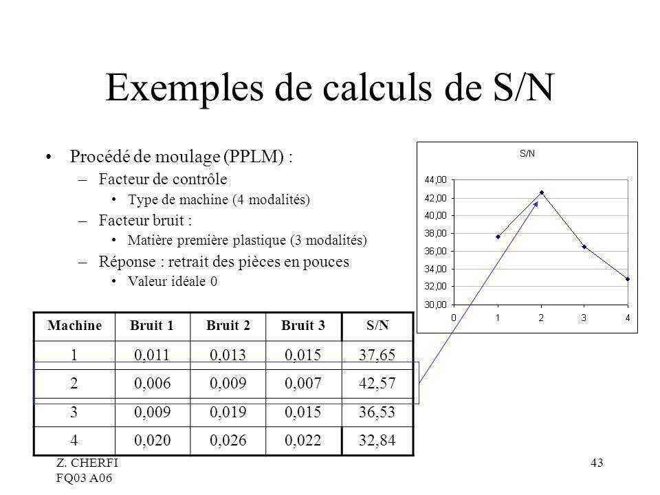 Exemples de calculs de S/N