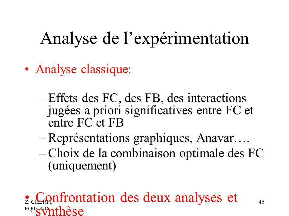 Analyse de l'expérimentation