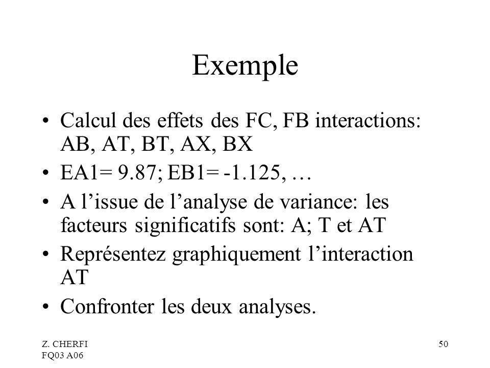 Exemple Calcul des effets des FC, FB interactions: AB, AT, BT, AX, BX