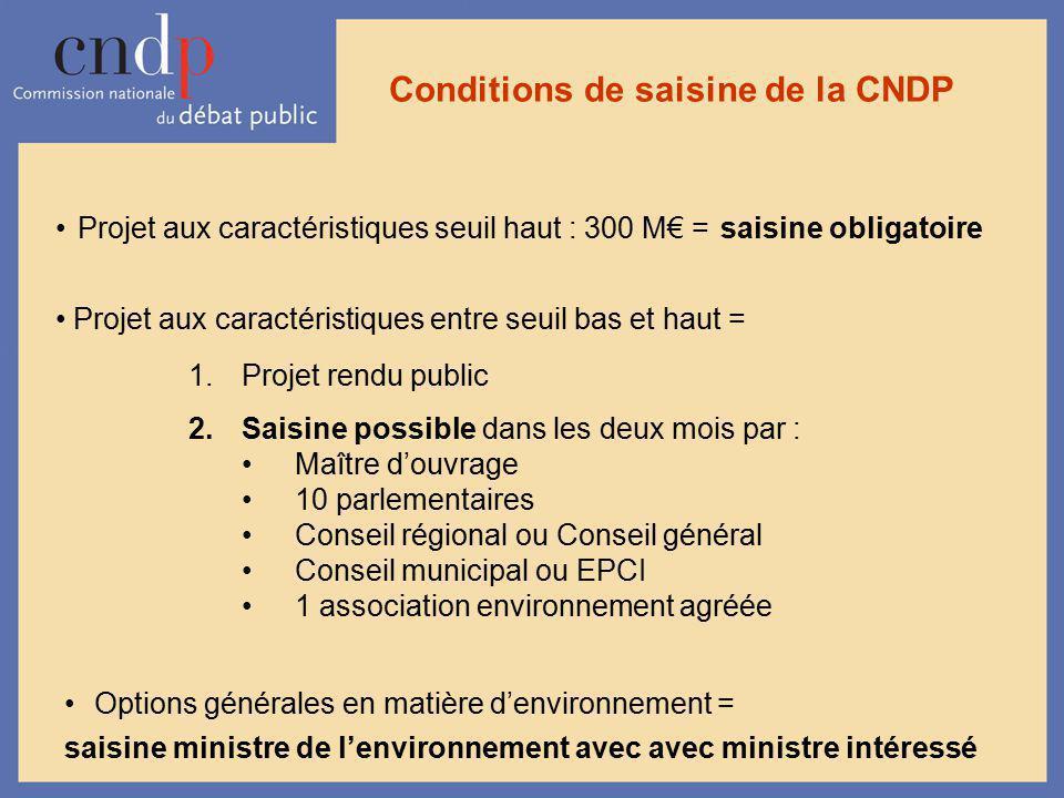 Conditions de saisine de la CNDP