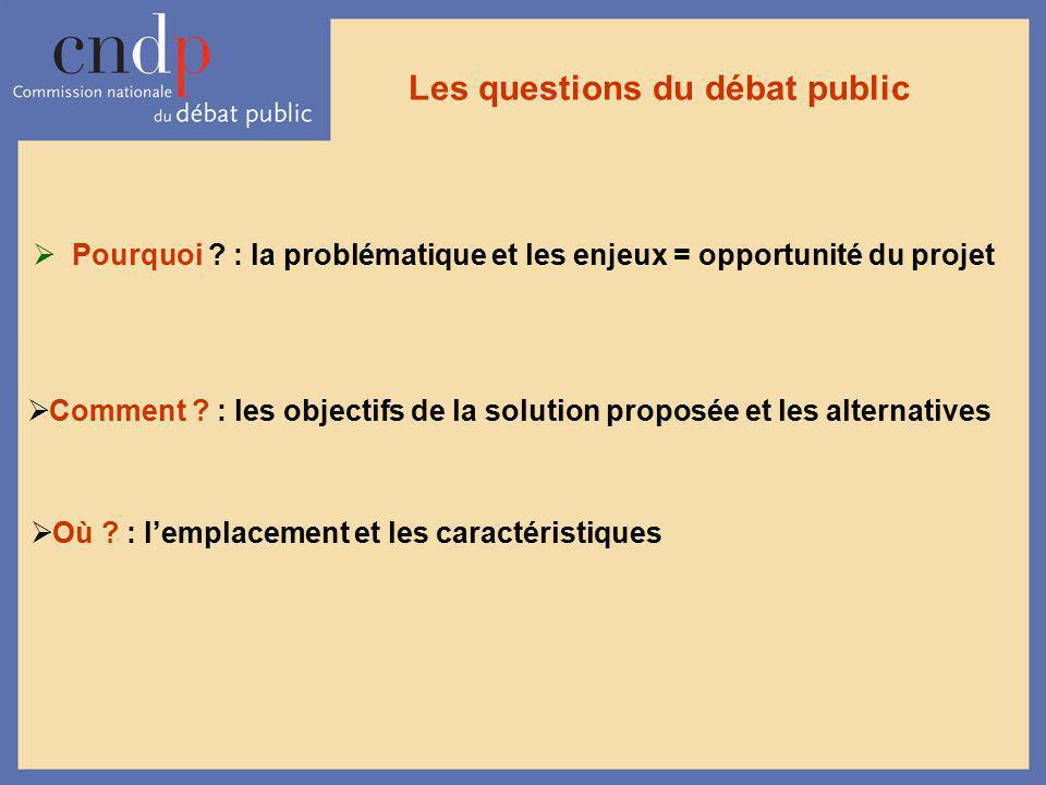 Les questions du débat public