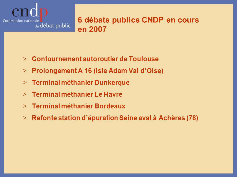 6 débats publics CNDP en cours en 2007