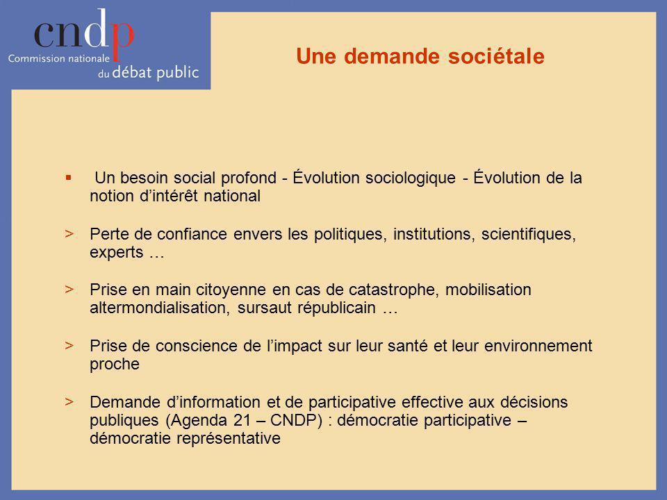 Une demande sociétale Un besoin social profond - Évolution sociologique - Évolution de la notion d'intérêt national.