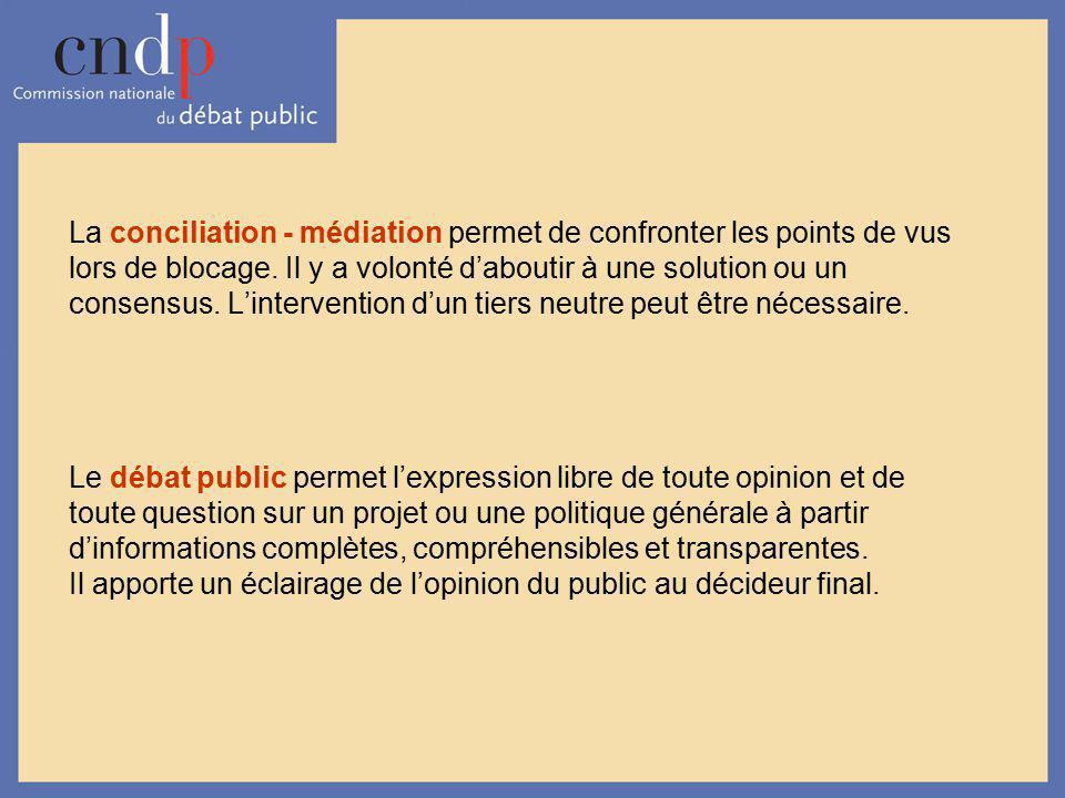 La conciliation - médiation permet de confronter les points de vus lors de blocage. Il y a volonté d'aboutir à une solution ou un consensus. L'intervention d'un tiers neutre peut être nécessaire.