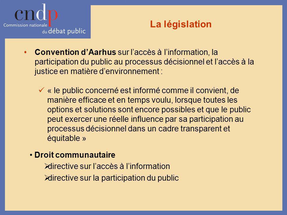 La législation