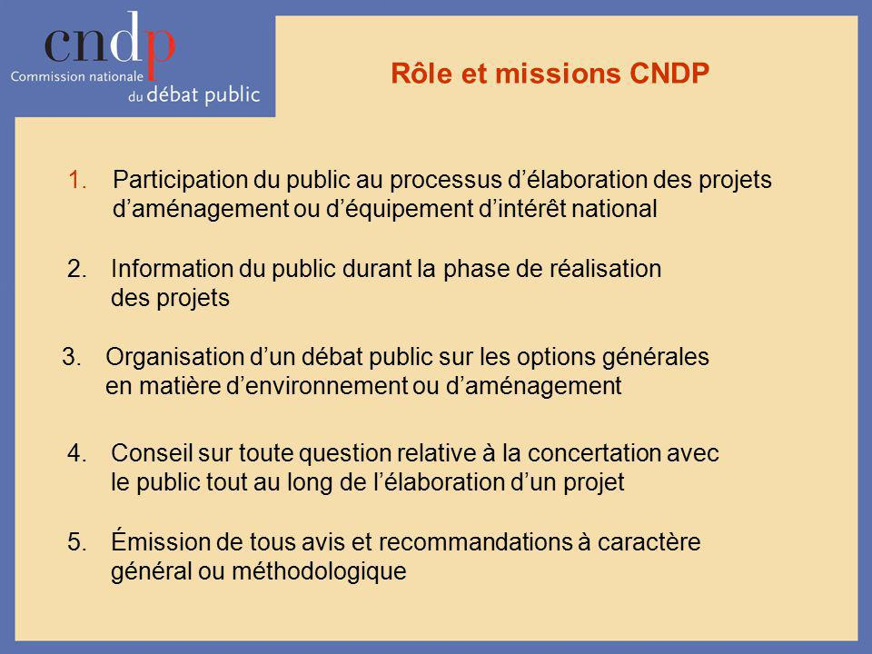 Rôle et missions CNDP Participation du public au processus d'élaboration des projets d'aménagement ou d'équipement d'intérêt national.