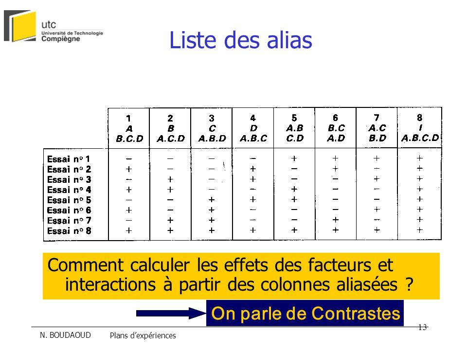Liste des alias Comment calculer les effets des facteurs et interactions à partir des colonnes aliasées