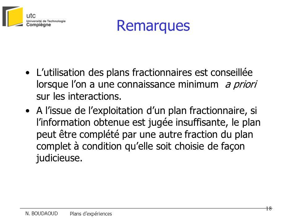 Remarques L'utilisation des plans fractionnaires est conseillée lorsque l'on a une connaissance minimum a priori sur les interactions.