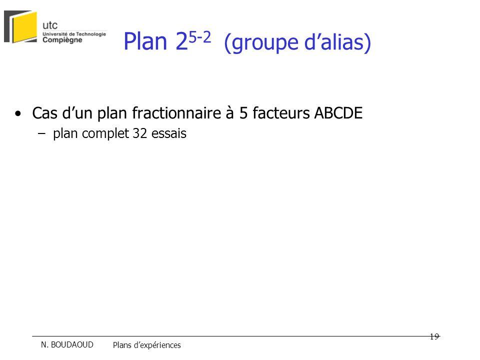 Plan 25-2 (groupe d'alias)