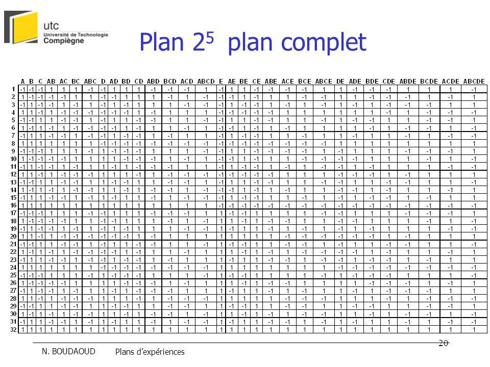 Plan 25 plan complet
