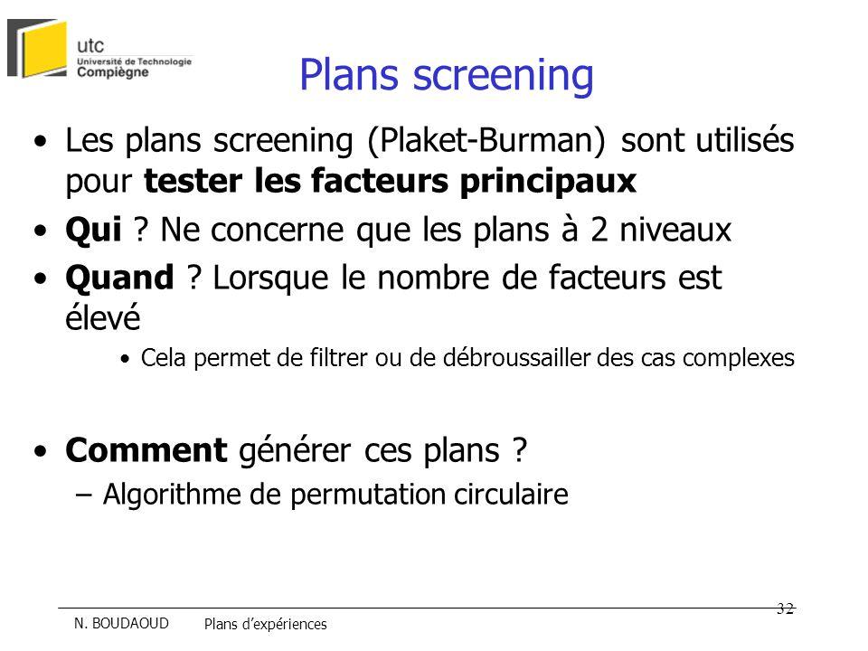 Plans screening Les plans screening (Plaket-Burman) sont utilisés pour tester les facteurs principaux.