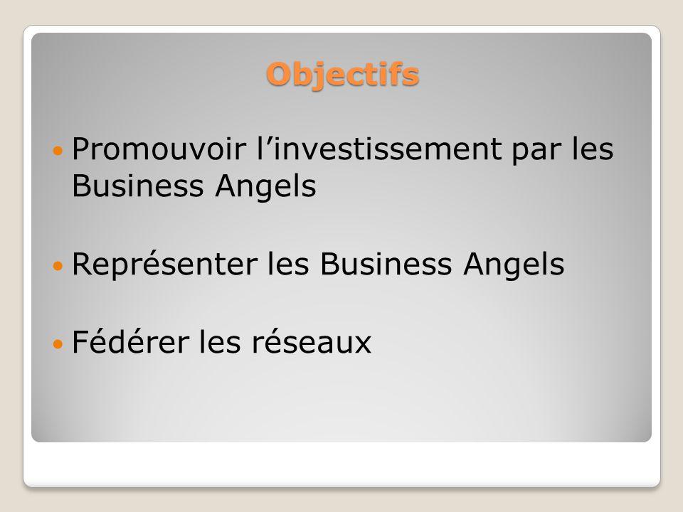 Promouvoir l'investissement par les Business Angels