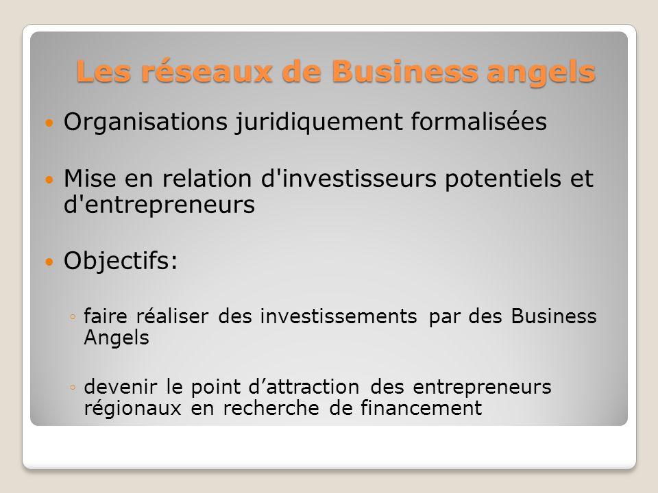 Les réseaux de Business angels