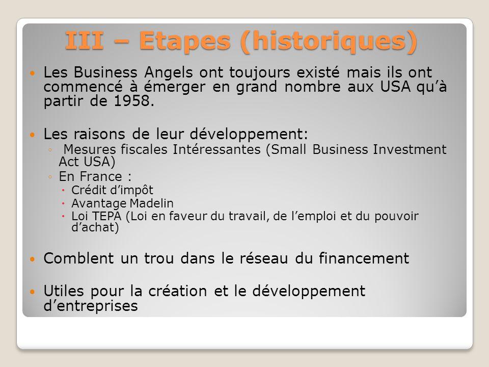 III – Etapes (historiques)