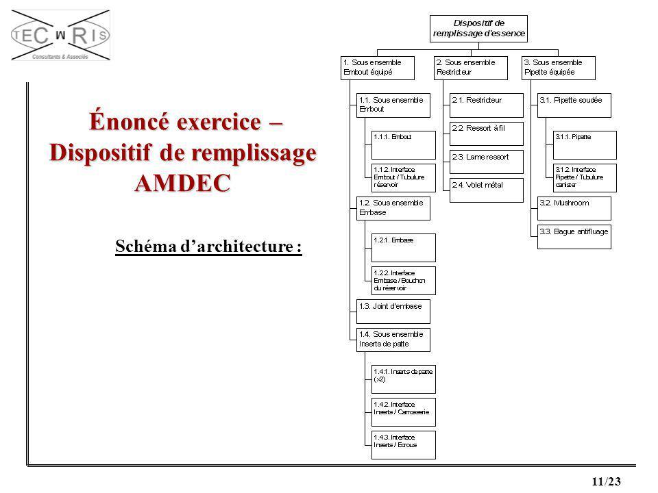 Énoncé exercice – Dispositif de remplissage Schéma d'architecture :
